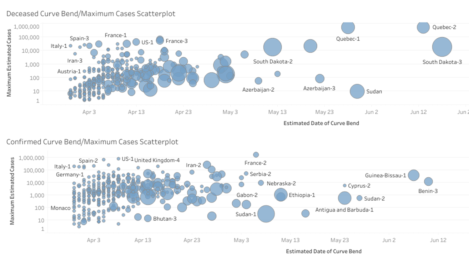 new dashboard shows graphs detailing COVID-19 spread