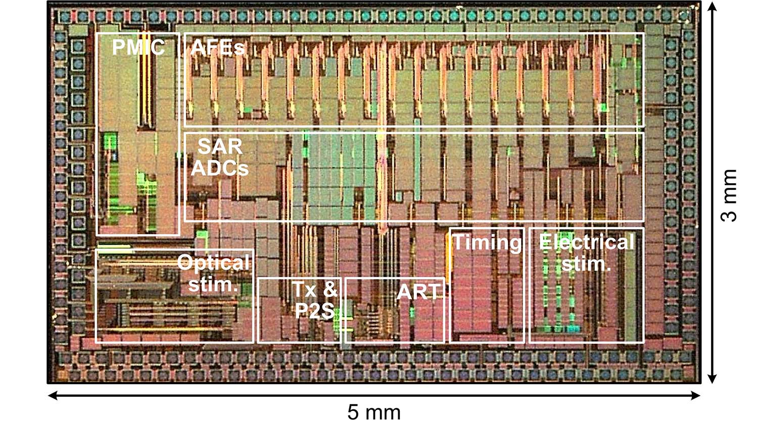labeled photograph of the wireless, trimodal chip
