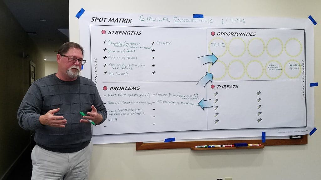 Rex Raiford, northeast regional manager of IES, stands in front of a SPOT matrix poster and leads a workshop with Survival Innovation workers.