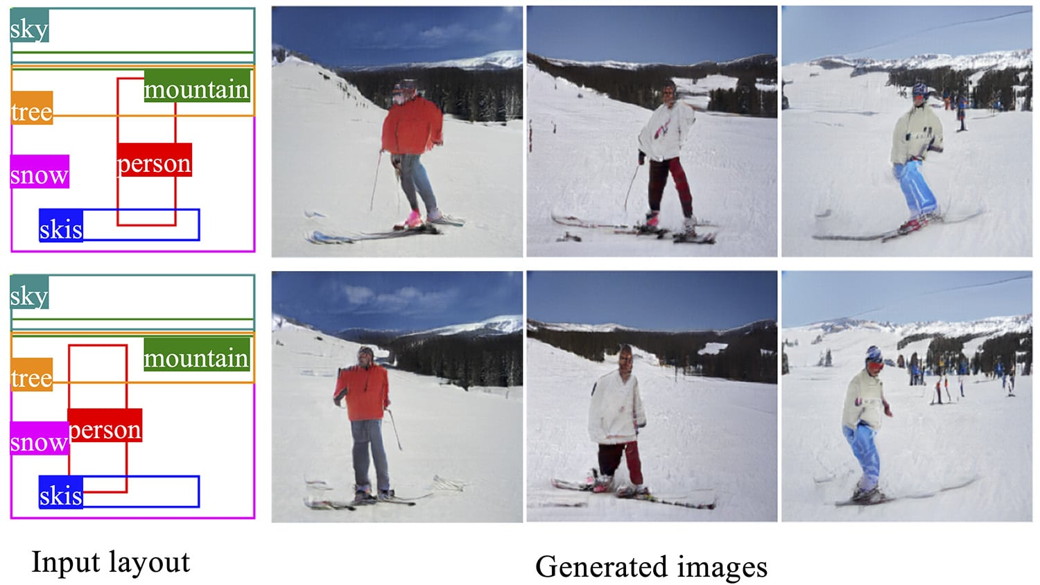 Several examples of AI-generated images including identical backgrounds and the same figures, but in different poses.